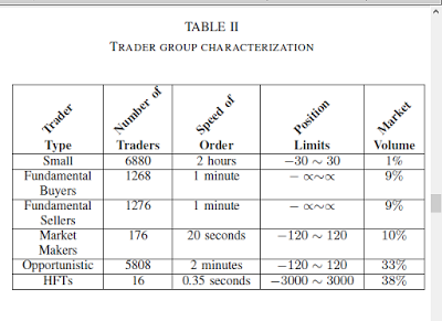 Pacchetto forex trading cos