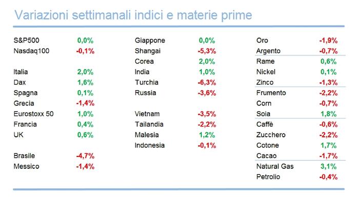 BMO MSCI EU Hq Hcad ETF (ZEQ.TO) ETFs Price Quote ...