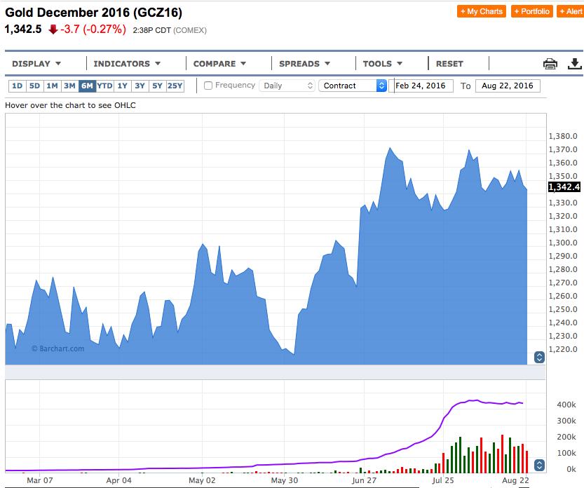 Borsa: europee frenano in scia Ws, a Milano bancari a gonfie vele