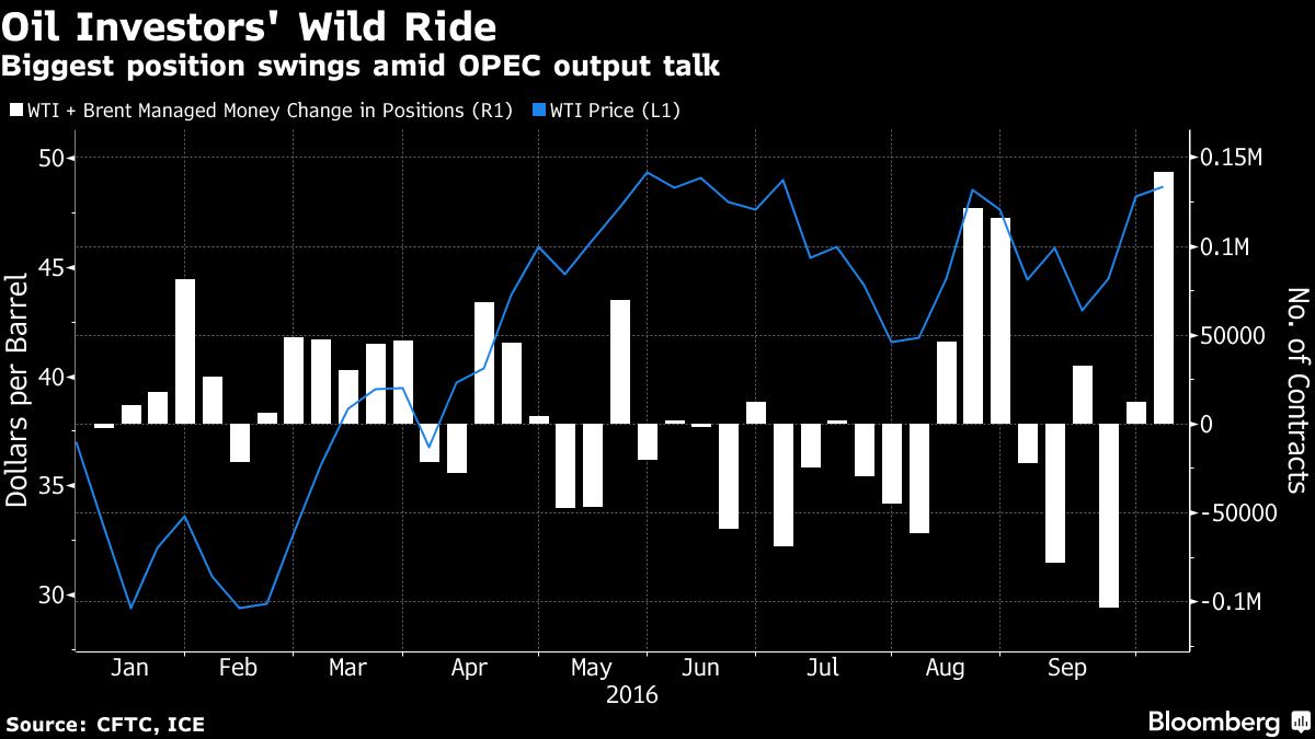 USA: diminuiscono più del previsto le scorte di petrolio (EIA)