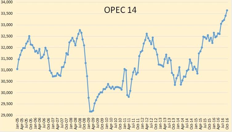Petrolio: Mosca, accordo in vista, pronti limite produzione